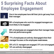 5-Surprising-Facts-About-Employee-Engagement-Graphic