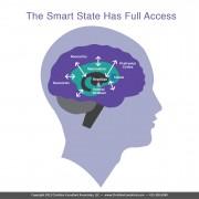 Smart State