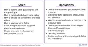 strategy chart