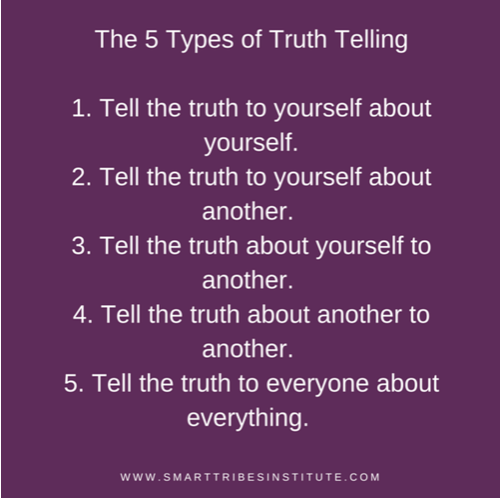 5 types of truth chart
