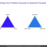 Shifting from Problem-Focused to Outcome-Focused