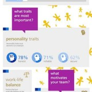 What Todays Workforce Wants_Infographic